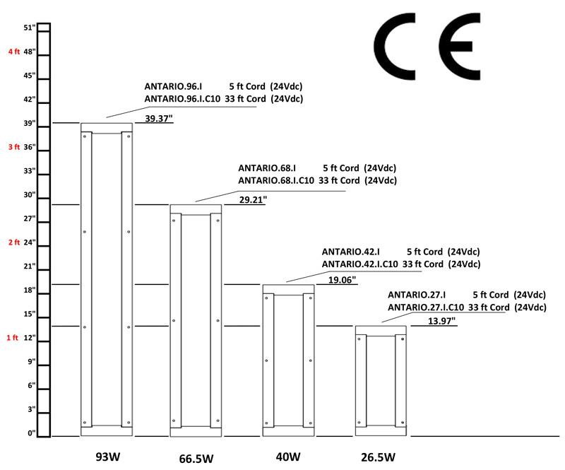 Antario CE information