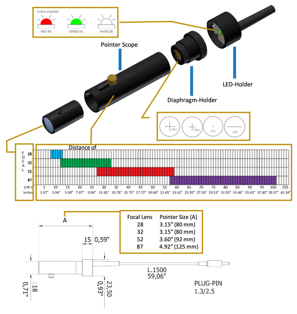 LED Pointer Features